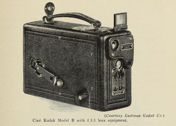 Amateur Movie Making Illustration of Model B