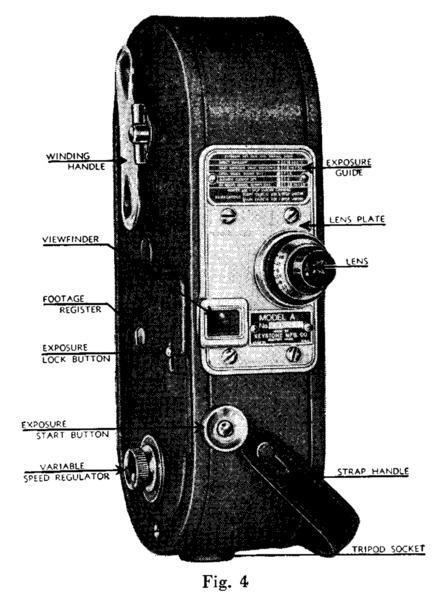 Keystone A-7 Diagram